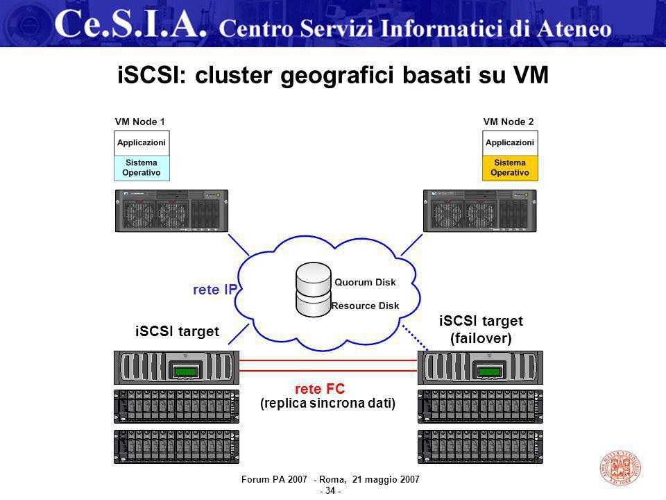 iSCSI: cluster geografici basati su VM rete IP rete FC iSCSI target iSCSI target (failover) (replica sincrona dati) Forum PA 2007 - Roma, 21 maggio 2007 - 34 -