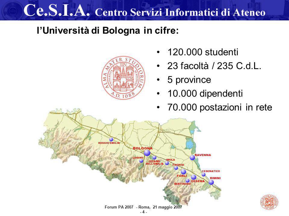 l'Università di Bologna in cifre: 120.000 studenti 23 facoltà / 235 C.d.L.