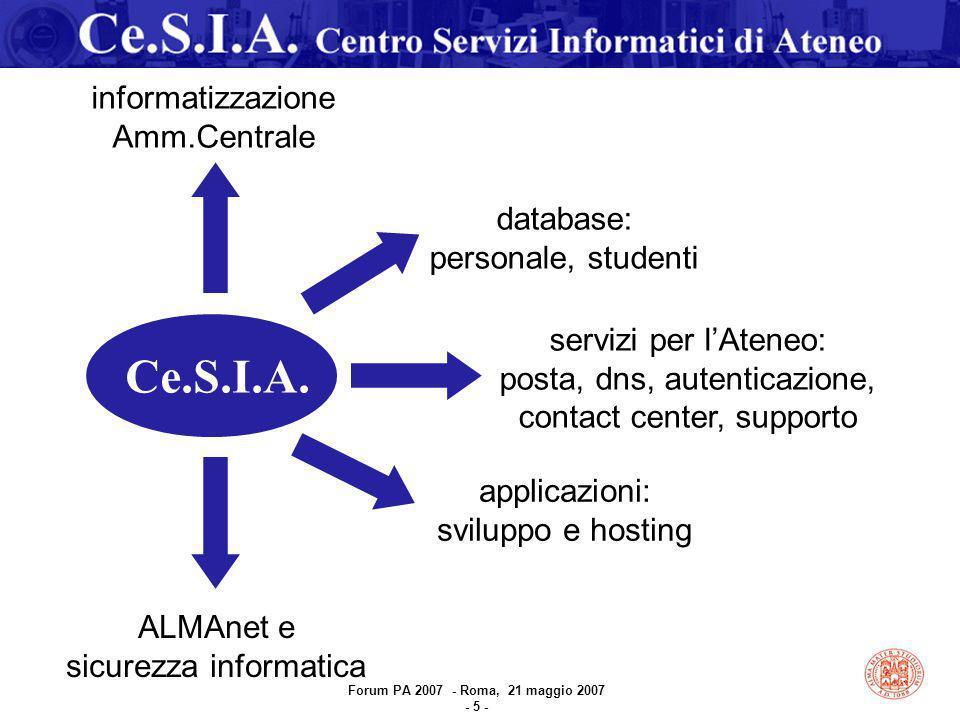 focus sulla virtualizzazione Forum PA 2007 - Roma, 21 maggio 2007 - 16 -