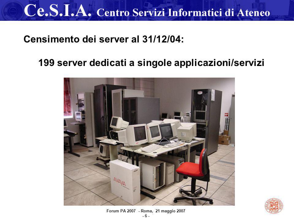 Censimento dei server al 31/12/04: 199 server dedicati a singole applicazioni/servizi Forum PA 2007 - Roma, 21 maggio 2007 - 6 -