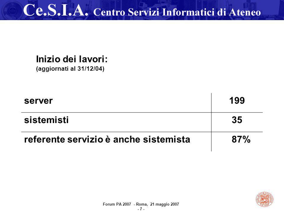 Inizio dei lavori: (aggiornati al 31/12/04) server199 sistemisti35 referente servizio è anche sistemista 87% Forum PA 2007 - Roma, 21 maggio 2007 - 7 -