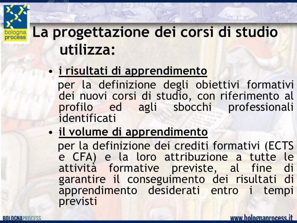 La progettazione dei corsi di studio utilizza: i risultati di apprendimento per la definizione degli obiettivi formativi dei nuovi corsi di studio, co