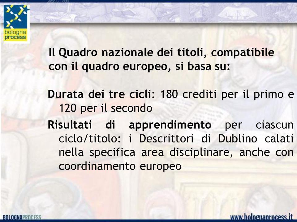 Il Quadro nazionale dei titoli, compatibile con il quadro europeo, si basa su: Durata dei tre cicli: 180 crediti per il primo e 120 per il secondo Risultati di apprendimento per ciascun ciclo/titolo: i Descrittori di Dublino calati nella specifica area disciplinare, anche con coordinamento europeo