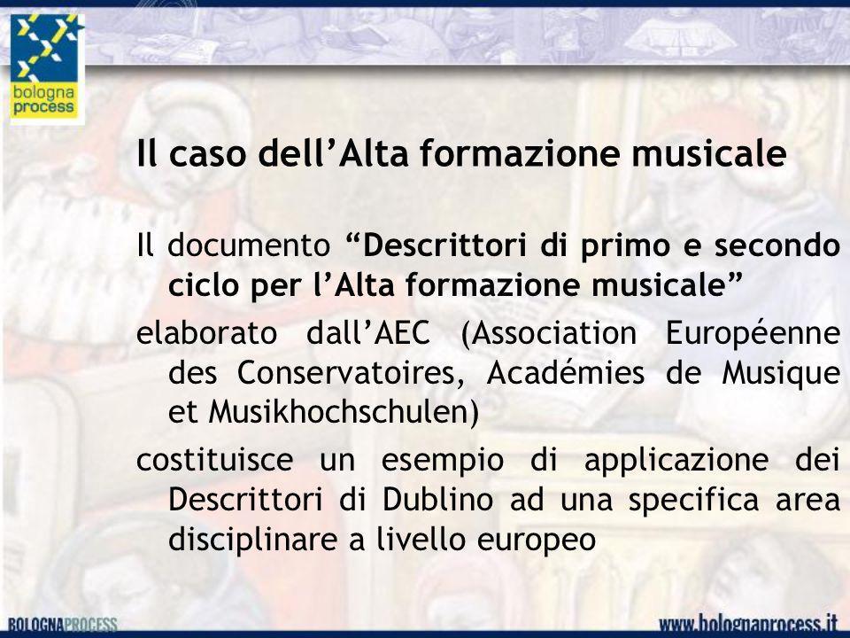 Il caso dell'Alta formazione musicale Il documento Descrittori di primo e secondo ciclo per l'Alta formazione musicale elaborato dall'AEC (Association Européenne des Conservatoires, Académies de Musique et Musikhochschulen) costituisce un esempio di applicazione dei Descrittori di Dublino ad una specifica area disciplinare a livello europeo