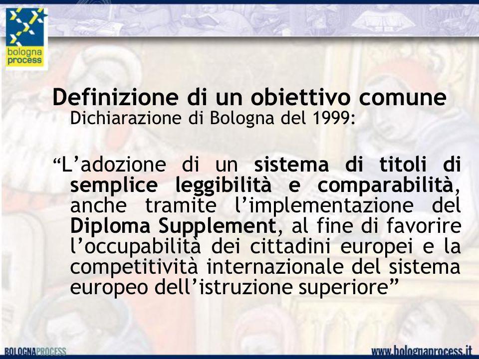 Definizione di un obiettivo comune Dichiarazione di Bologna del 1999: L'adozione di un sistema di titoli di semplice leggibilità e comparabilità, anche tramite l'implementazione del Diploma Supplement, al fine di favorire l'occupabilità dei cittadini europei e la competitività internazionale del sistema europeo dell'istruzione superiore