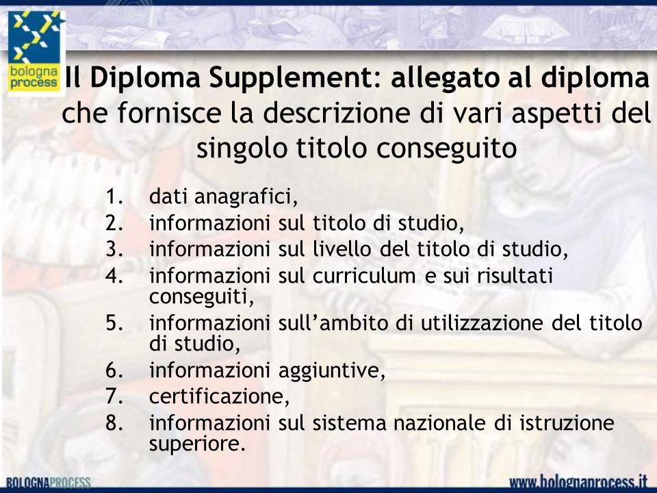 Il Diploma Supplement: allegato al diploma che fornisce la descrizione di vari aspetti del singolo titolo conseguito 1.dati anagrafici, 2.informazioni