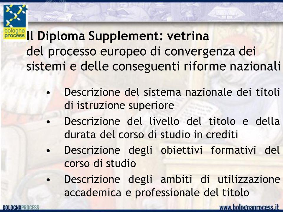 Il Diploma Supplement: vetrina del processo europeo di convergenza dei sistemi e delle conseguenti riforme nazionali Descrizione del sistema nazionale
