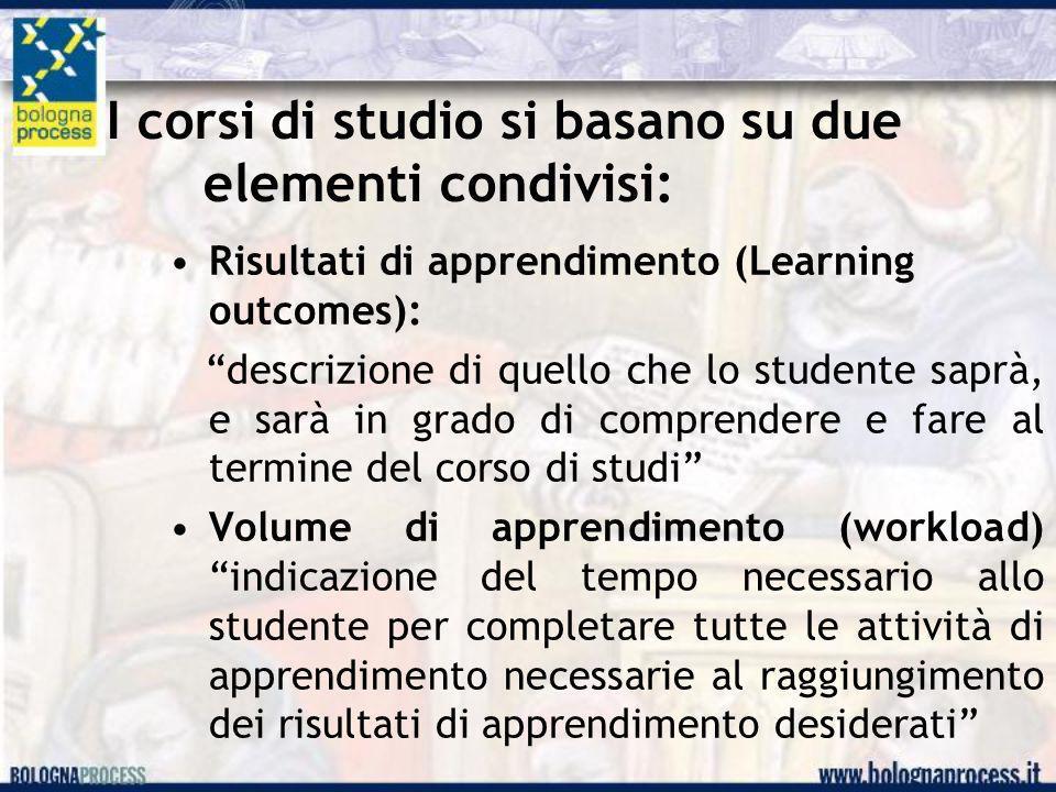 """I corsi di studio si basano su due elementi condivisi: Risultati di apprendimento (Learning outcomes): """"descrizione di quello che lo studente saprà, e"""