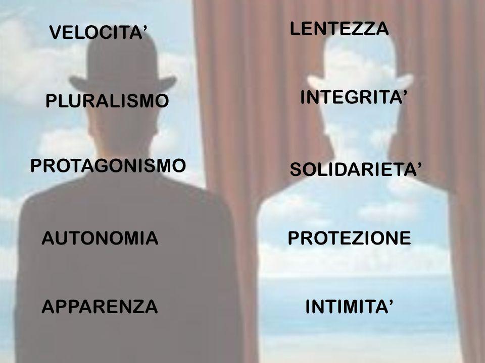 VELOCITA' LENTEZZA PLURALISMO INTEGRITA' PROTAGONISMO SOLIDARIETA' AUTONOMIAPROTEZIONE APPARENZAINTIMITA'