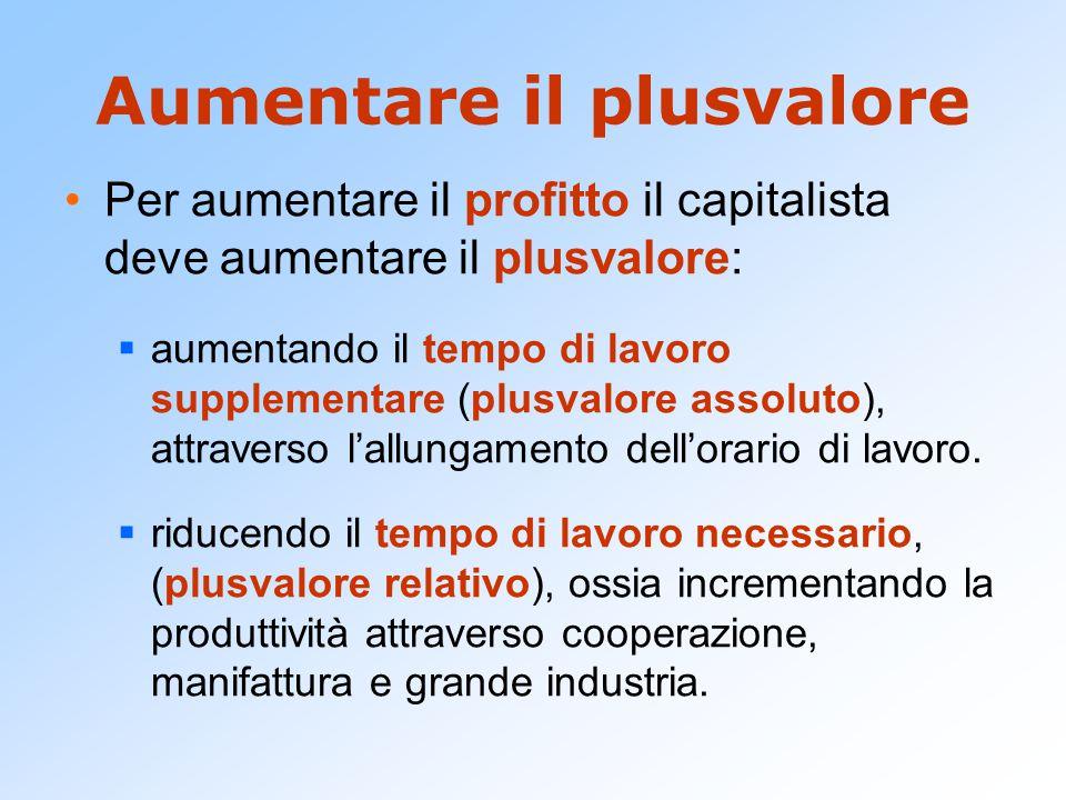 Aumentare il plusvalore Per aumentare il profitto il capitalista deve aumentare il plusvalore:  aumentando il tempo di lavoro supplementare (plusvalo
