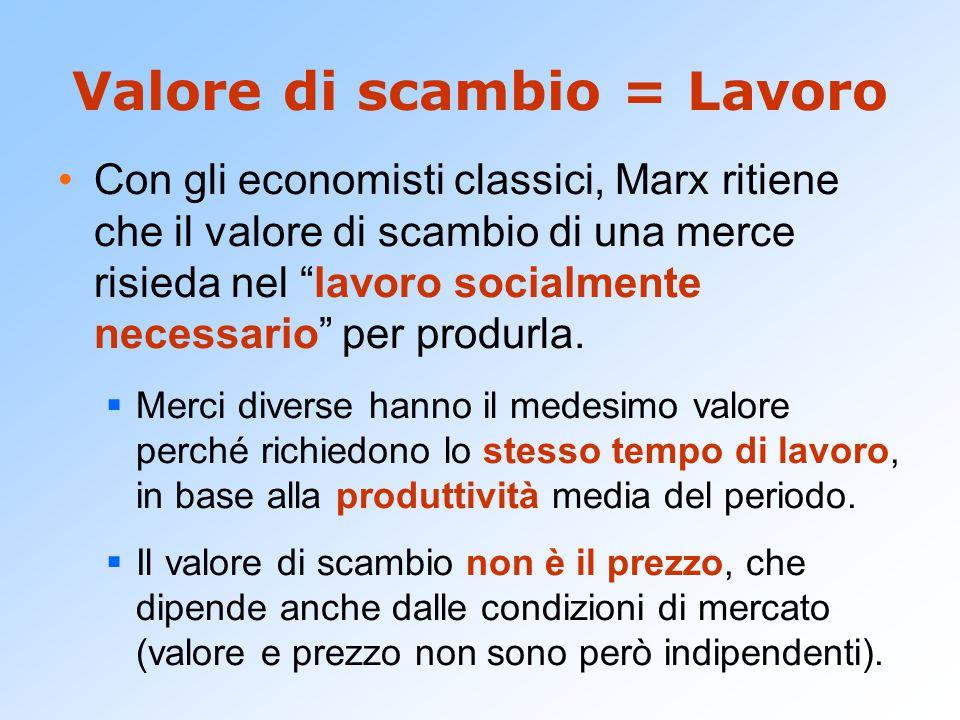 """Valore di scambio = Lavoro Con gli economisti classici, Marx ritiene che il valore di scambio di una merce risieda nel """"lavoro socialmente necessario"""""""