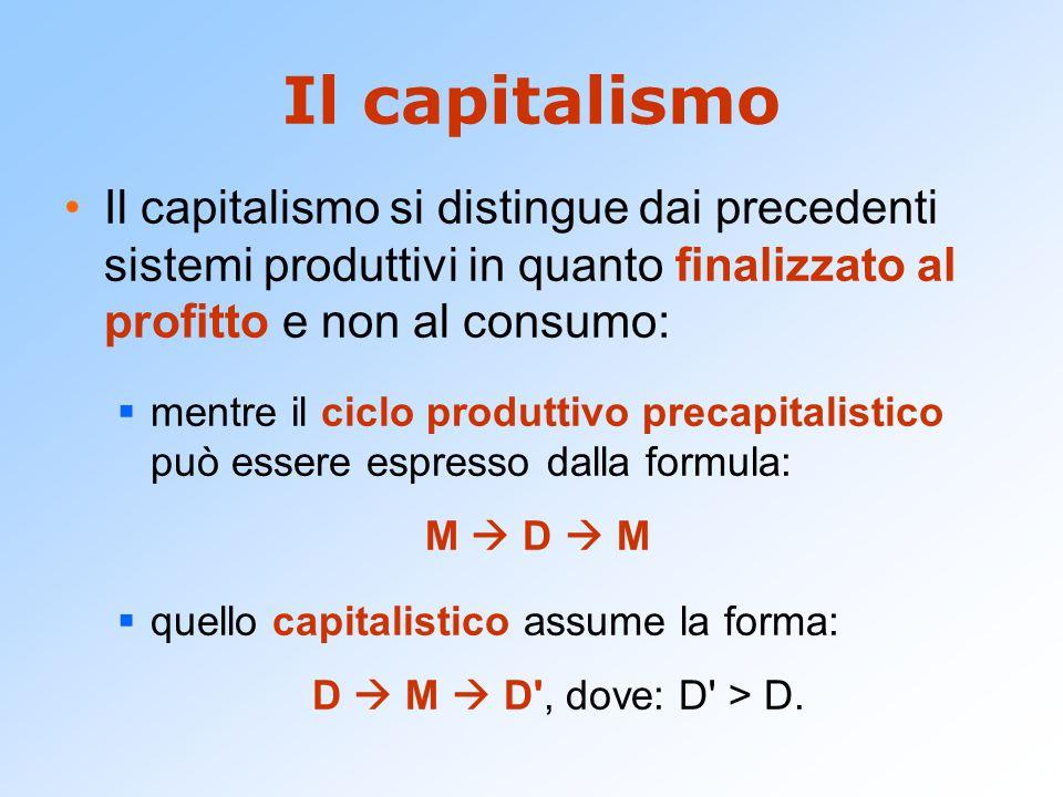 Il capitalismo Il capitalismo si distingue dai precedenti sistemi produttivi in quanto finalizzato al profitto e non al consumo:  mentre il ciclo pro