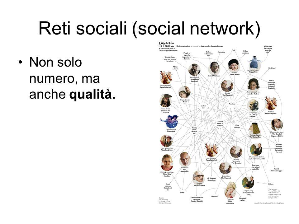 Reti sociali (social network) Non solo numero, ma anche qualità.