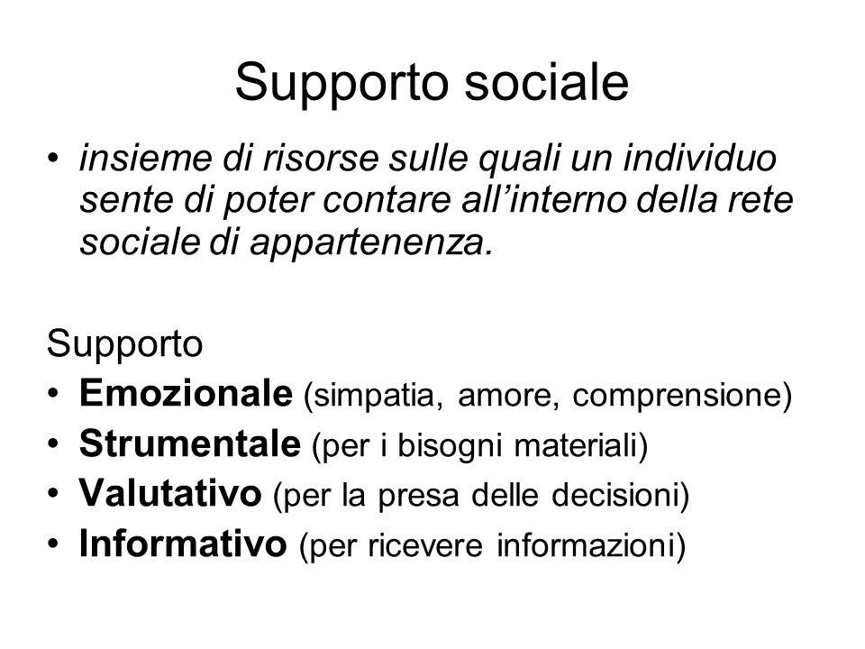 Supporto sociale insieme di risorse sulle quali un individuo sente di poter contare all'interno della rete sociale di appartenenza. Supporto Emozional