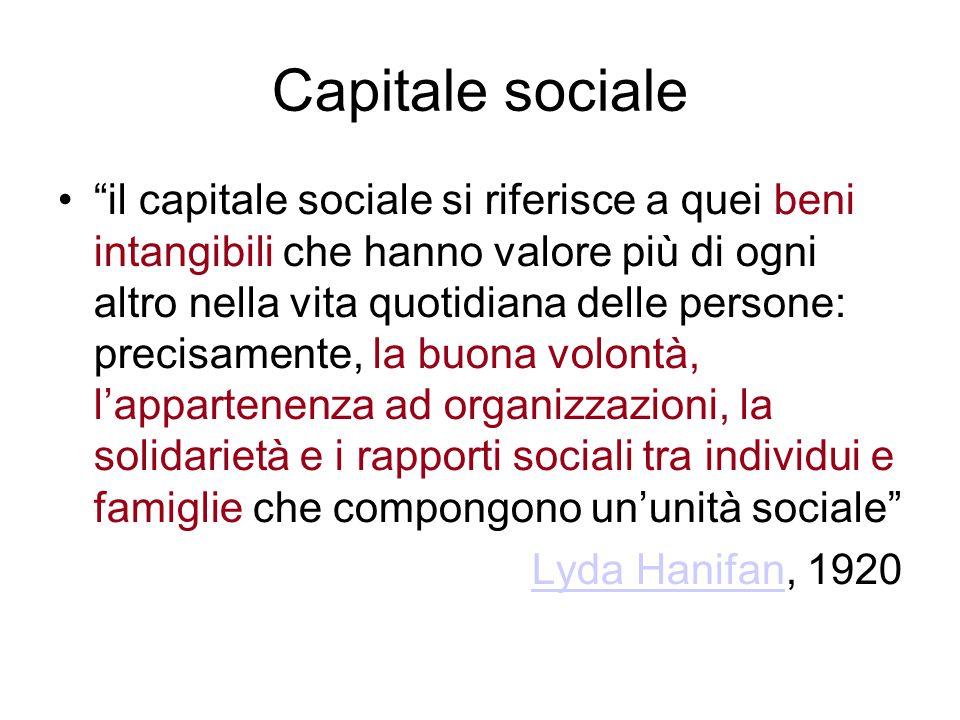 Capitale sociale il capitale sociale si riferisce a quei beni intangibili che hanno valore più di ogni altro nella vita quotidiana delle persone: precisamente, la buona volontà, l'appartenenza ad organizzazioni, la solidarietà e i rapporti sociali tra individui e famiglie che compongono un'unità sociale Lyda HanifanLyda Hanifan, 1920