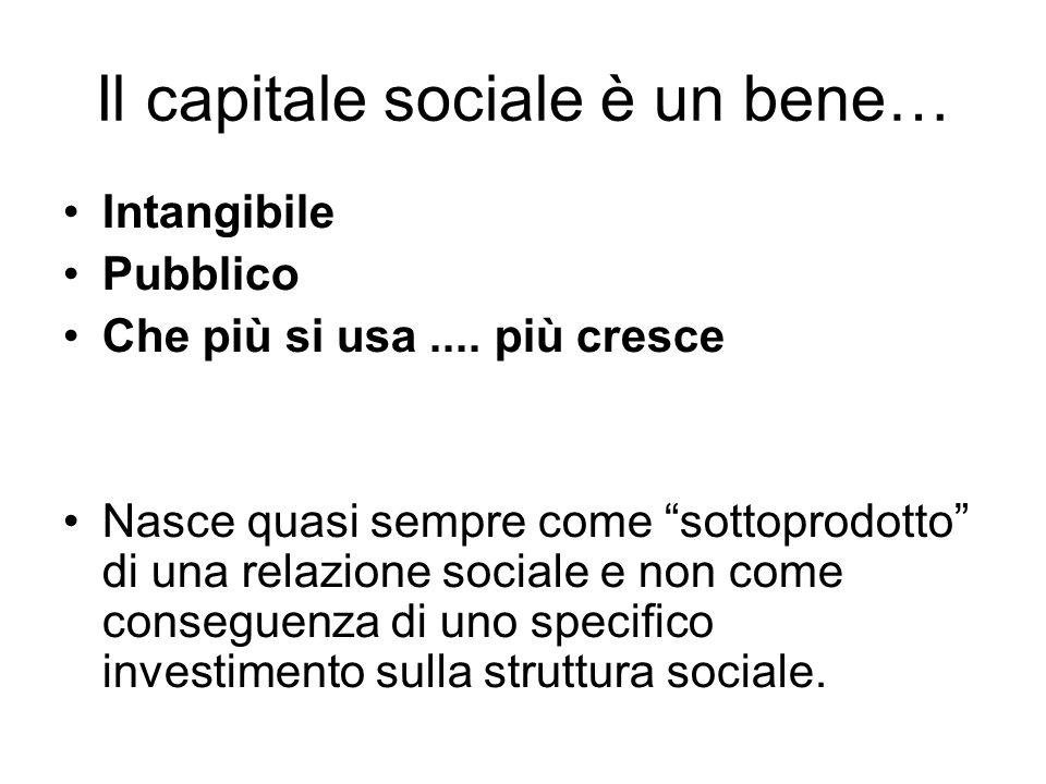 """Il capitale sociale è un bene… Intangibile Pubblico Che più si usa.... più cresce Nasce quasi sempre come """"sottoprodotto"""" di una relazione sociale e n"""