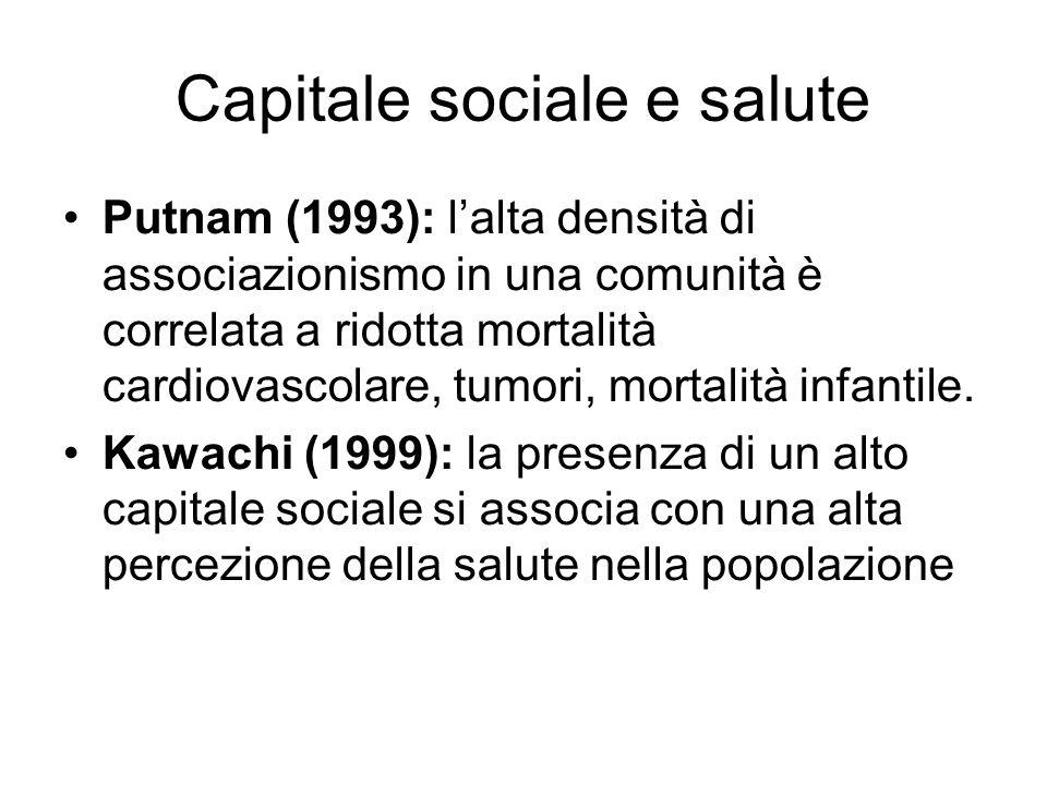 Capitale sociale e salute Putnam (1993): l'alta densità di associazionismo in una comunità è correlata a ridotta mortalità cardiovascolare, tumori, mo
