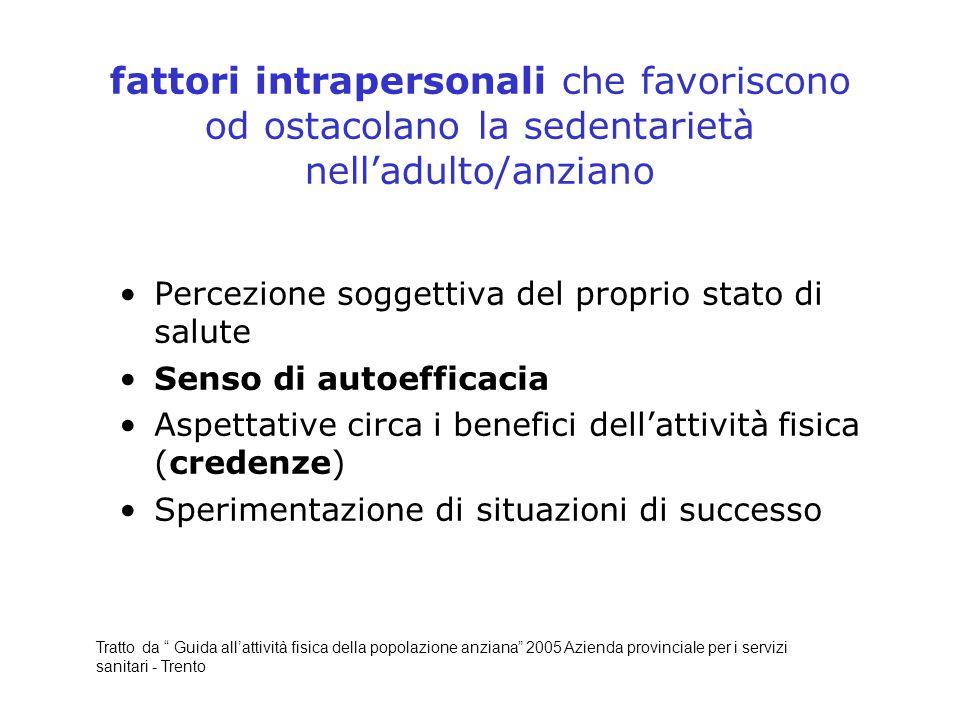 fattori intrapersonali che favoriscono od ostacolano la sedentarietà nell'adulto/anziano Percezione soggettiva del proprio stato di salute Senso di au