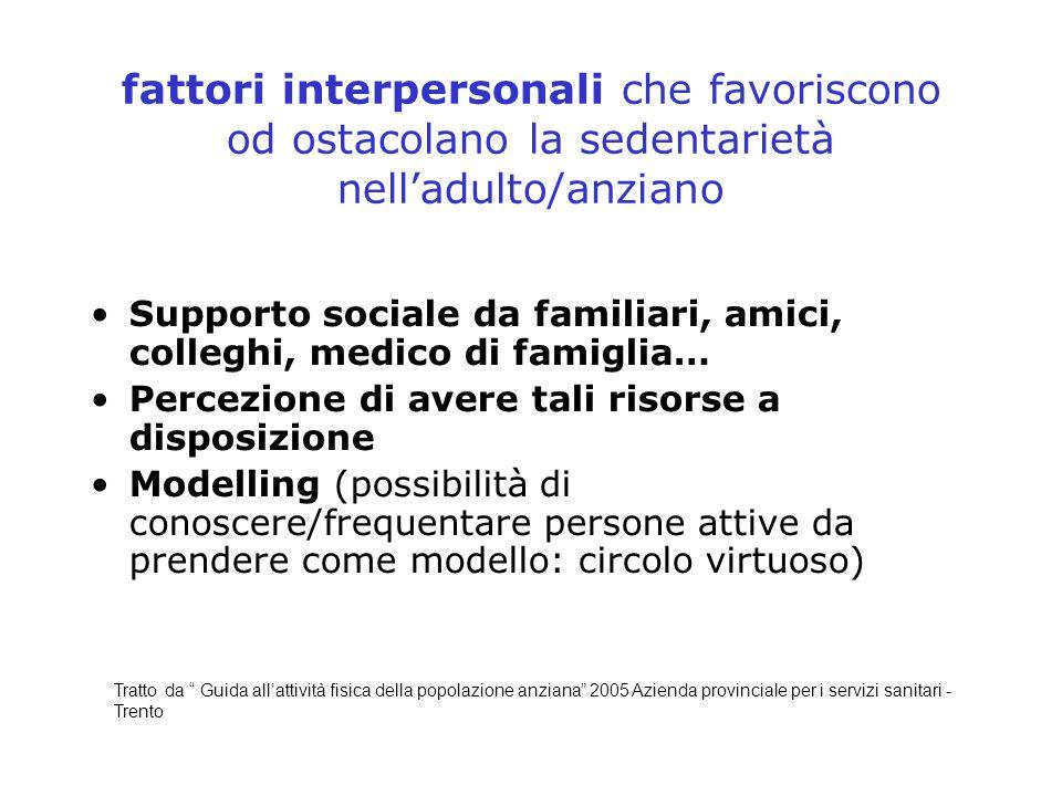 fattori interpersonali che favoriscono od ostacolano la sedentarietà nell'adulto/anziano Supporto sociale da familiari, amici, colleghi, medico di fam