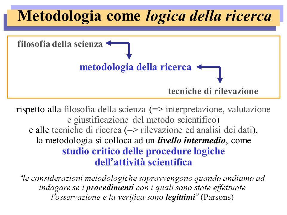 filosofia della scienza metodologia della ricerca tecniche di rilevazione rispetto alla filosofia della scienza (=> interpretazione, valutazione e giu