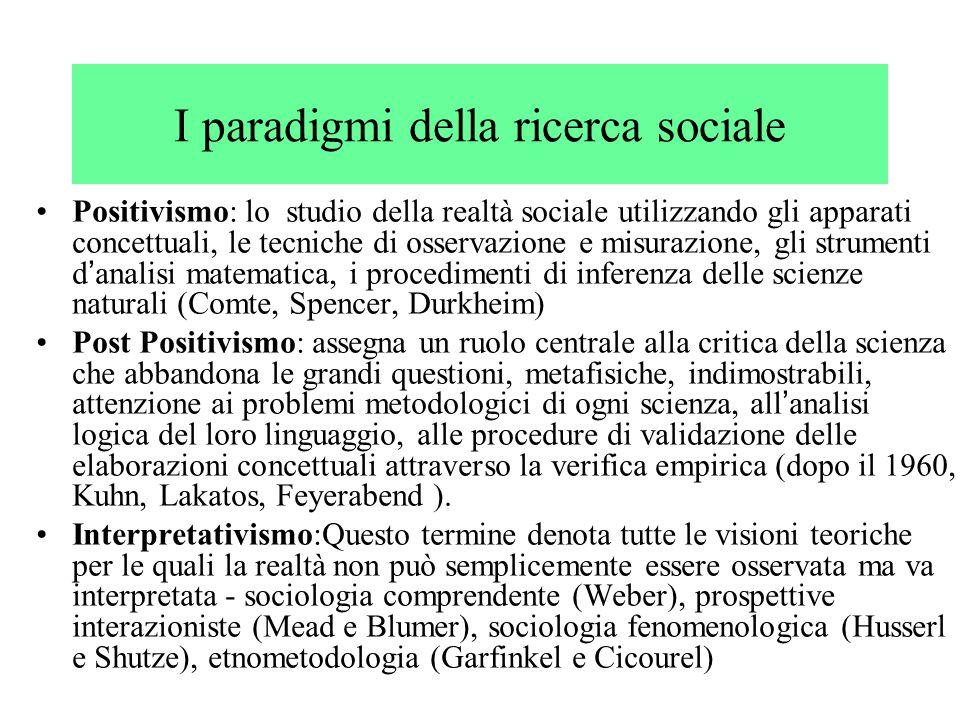 Caratteristiche dei Paradigmi di base della Ricerca Sociale: Il Positivismo ONTOLOGIA: realismo ingenuo a)esiste una realtà sociale oggettiva, esterna all ' uomo e b)questa realtà è conoscibile nella sua reale essenza EPISTEMOLOGIA: dualistica e oggettivistica.