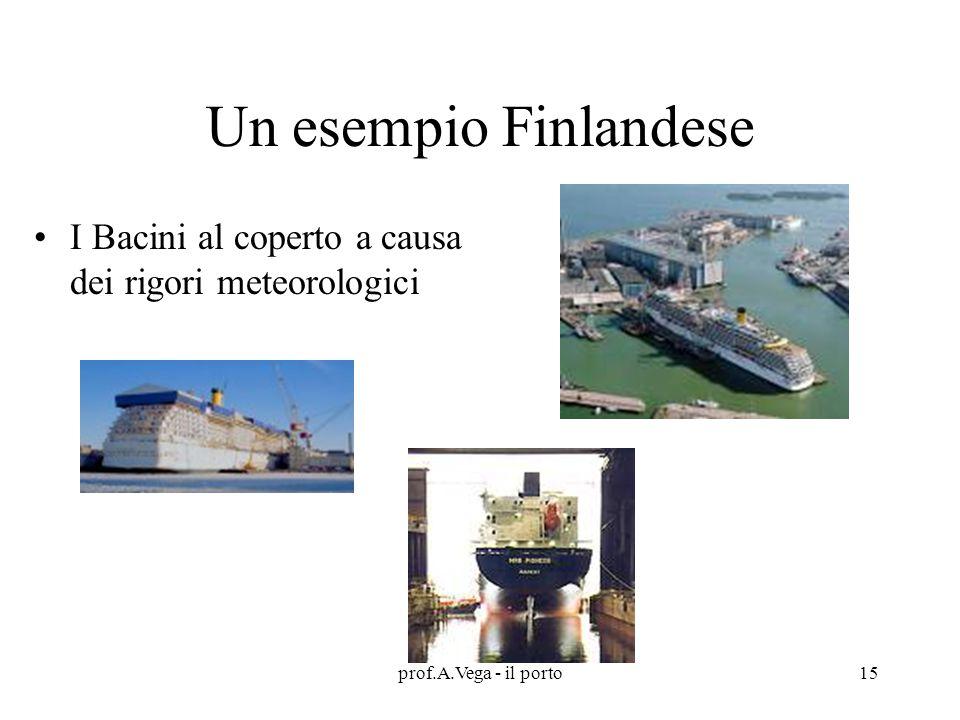 prof.A.Vega - il porto15 Un esempio Finlandese I Bacini al coperto a causa dei rigori meteorologici