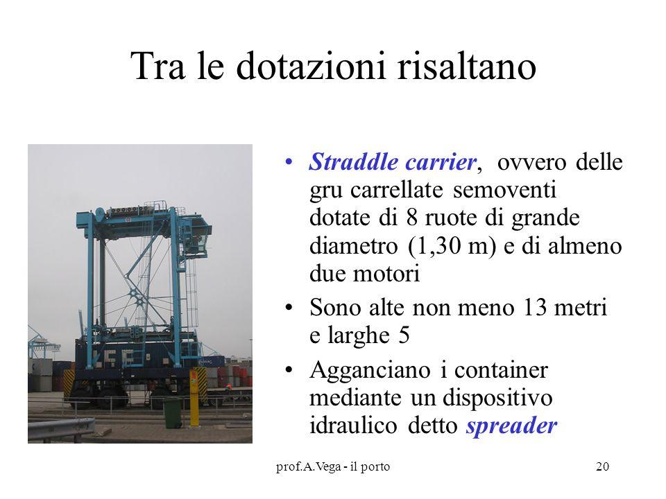 prof.A.Vega - il porto20 Tra le dotazioni risaltano Straddle carrier, ovvero delle gru carrellate semoventi dotate di 8 ruote di grande diametro (1,30 m) e di almeno due motori Sono alte non meno 13 metri e larghe 5 Agganciano i container mediante un dispositivo idraulico detto spreader
