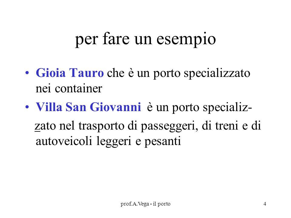 prof.A.Vega - il porto4 per fare un esempio Gioia Tauro che è un porto specializzato nei container Villa San Giovanni è un porto specializ- zato nel trasporto di passeggeri, di treni e di autoveicoli leggeri e pesanti