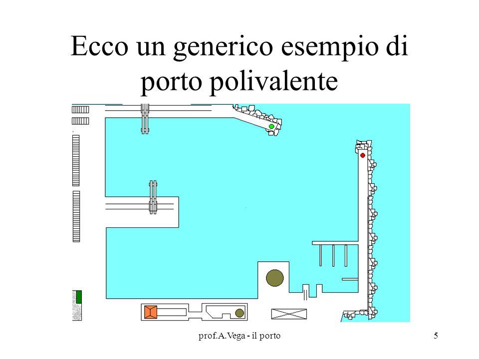 prof.A.Vega - il porto16 Ecco il porto di Gioia Tauro Si tratta di un porto artificiale escavato di notevoli dimensioni e che ha contribuito a dare un'immagine diversa della nostra Regione