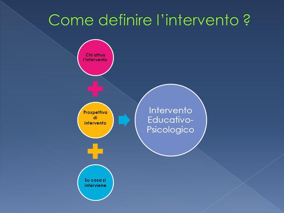 Chi attua l'intervento Prospettiva di intervento Su cosa si interviene Intervento Educativo- Psicologico