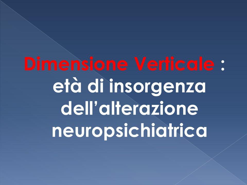Dimensione Verticale : età di insorgenza dell'alterazione neuropsichiatrica