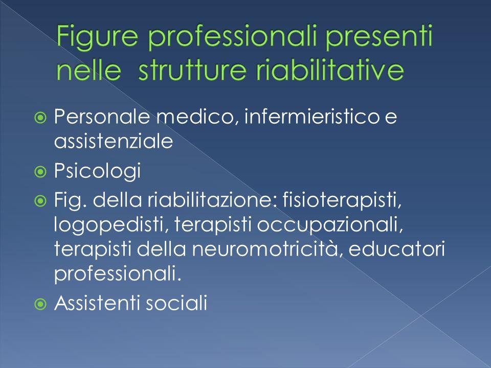  Personale medico, infermieristico e assistenziale  Psicologi  Fig. della riabilitazione: fisioterapisti, logopedisti, terapisti occupazionali, ter