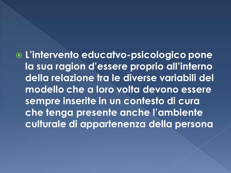  L'intervento educatvo-psicologico pone la sua ragion d'essere proprio all'interno della relazione tra le diverse variabili del modello che a loro vo