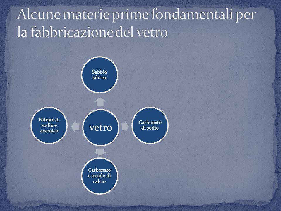  Modellazione  Soffiatura  Stampaggio  Laminazione  Float glass  filatura ModellazioneOggetti artistici SoffiaturaArtigianale, Meccanica Stampag