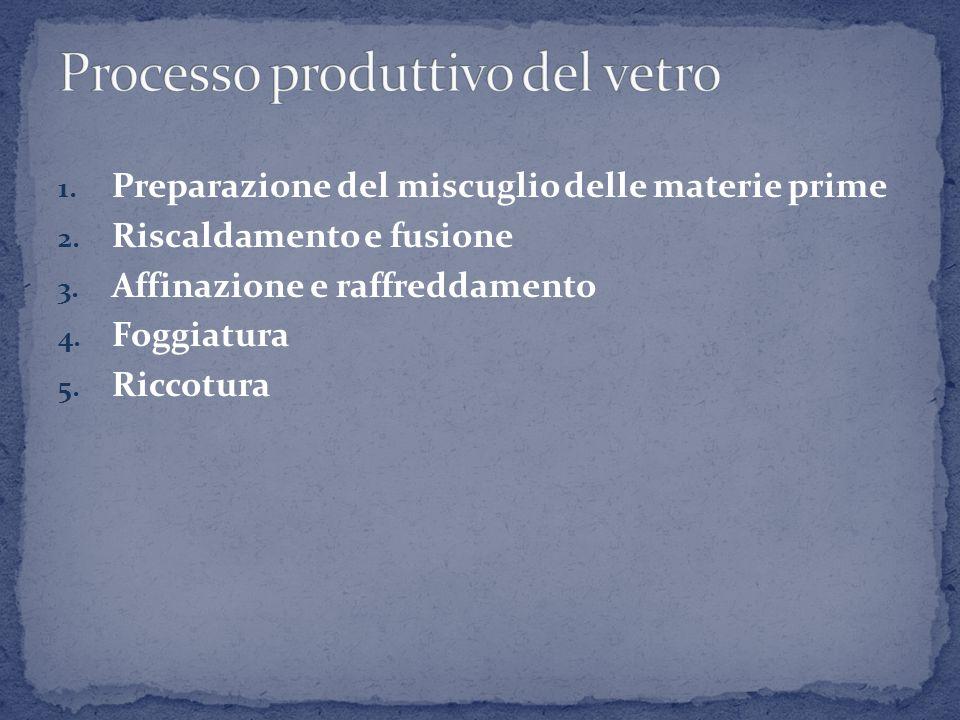 Il Vetro è un materiale molto versatile, adatto sia a produzioni di tipo artigianale e artistico, sia a produzioni industriali su vasta scala. In Ital