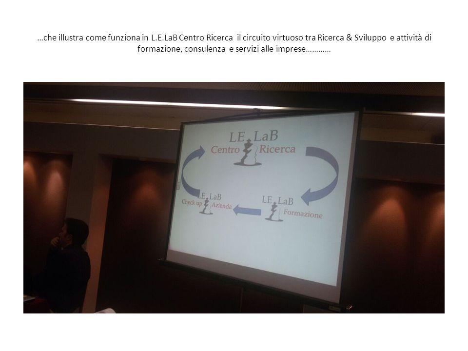 …che illustra come funziona in L.E.LaB Centro Ricerca il circuito virtuoso tra Ricerca & Sviluppo e attività di formazione, consulenza e servizi alle