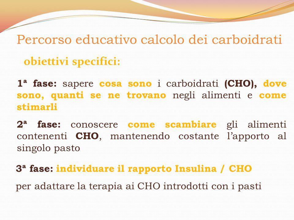 Percorso educativo calcolo dei carboidrati 1ª fase: sapere cosa sono i carboidrati (CHO), dove sono, quanti se ne trovano negli alimenti e come stimar