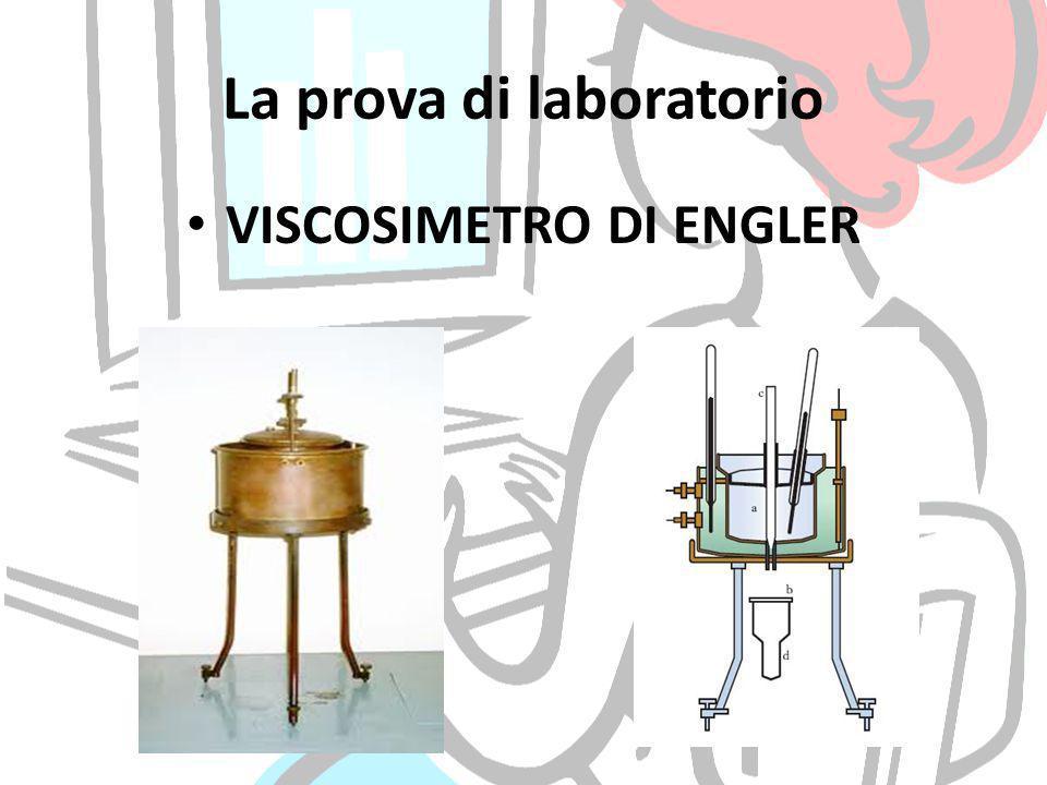 In laboratorio…………………… Il viscosimetro è costituito da un recipiente metallico in ottone con al centro della base un foro, comunicante con un piccolo capillare calibrato, attraverso il quale dovrà defluire il liquido.