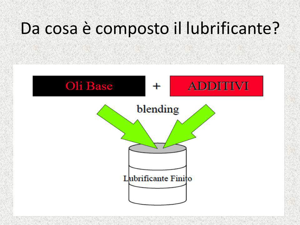 Da cosa è composto il lubrificante?