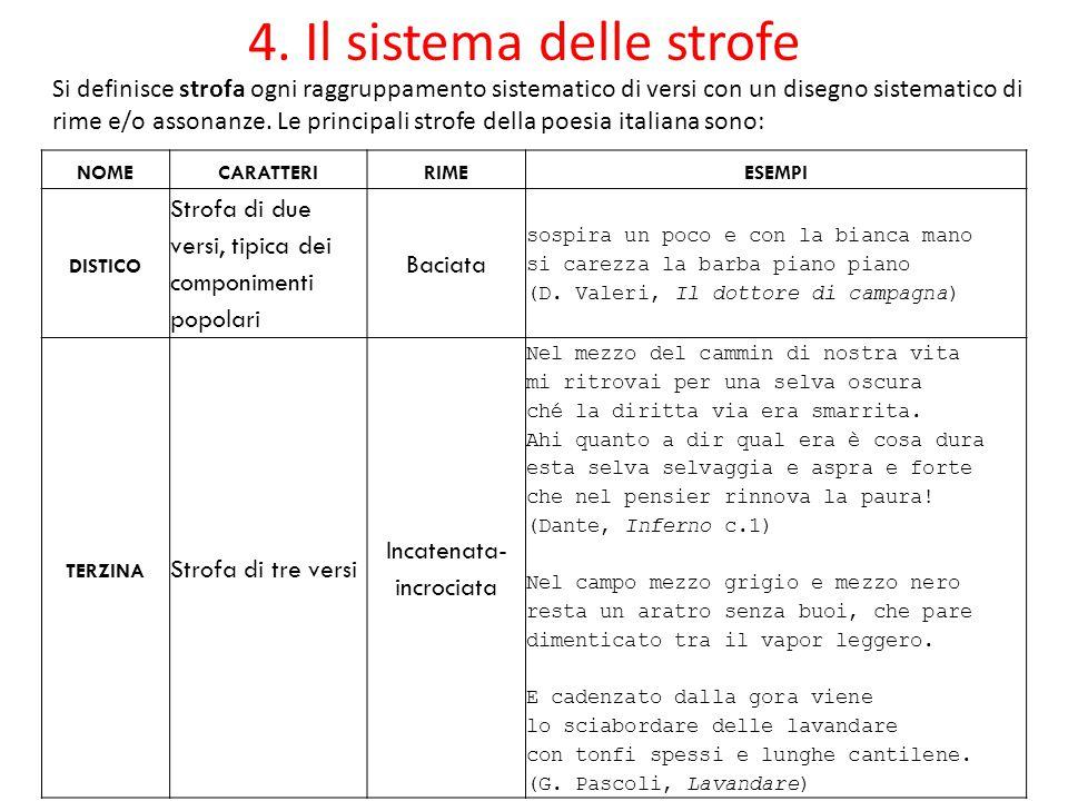 4. Il sistema delle strofe Si definisce strofa ogni raggruppamento sistematico di versi con un disegno sistematico di rime e/o assonanze. Le principal