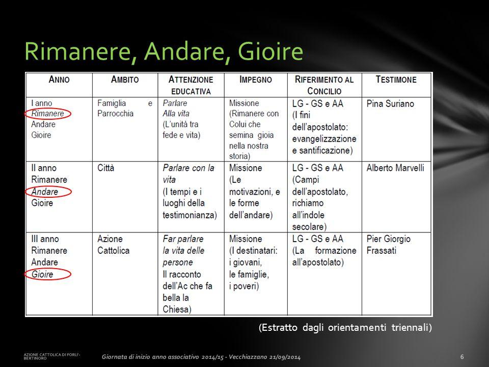 (Estratto dagli orientamenti triennali) AZIONE CATTOLICA DI FORLI'- BERTINORO 6Giornata di inizio anno associativo 2014/15 - Vecchiazzano 21/09/2014 R