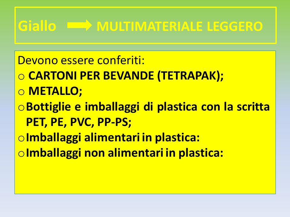 Giallo MULTIMATERIALE LEGGERO Devono essere conferiti: o CARTONI PER BEVANDE (TETRAPAK); o METALLO; o Bottiglie e imballaggi di plastica con la scritta PET, PE, PVC, PP-PS; o Imballaggi alimentari in plastica: o Imballaggi non alimentari in plastica: