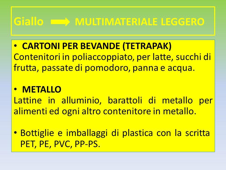 Giallo MULTIMATERIALE LEGGERO CARTONI PER BEVANDE (TETRAPAK) Contenitori in poliaccoppiato, per latte, succhi di frutta, passate di pomodoro, panna e acqua.