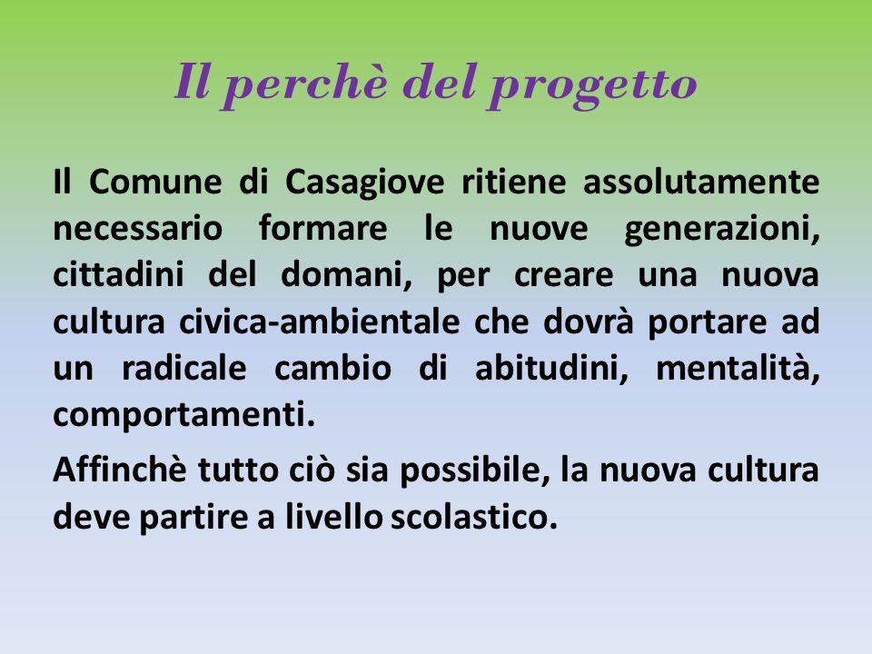 I soggetti coinvolti Saranno coinvolti nella realizzazione del progetto: o BiologicaMente s.r.l.