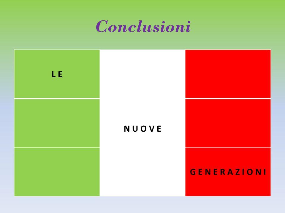 Conclusioni L E N U O V E G E N E R A Z I O N I