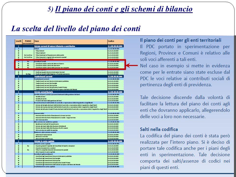 5) Il piano dei conti e gli schemi di bilancio La scelta del livello del piano dei conti