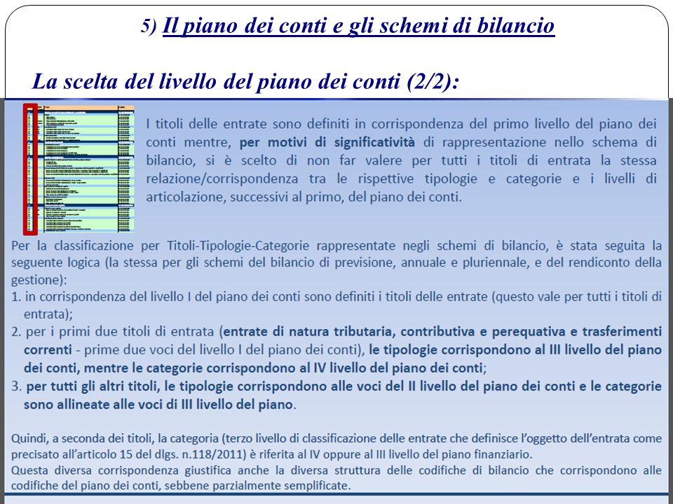 6) Il piano finanziario - le spese (1/3)