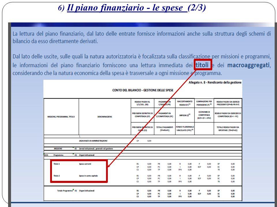 6) Il piano finanziario - le spese (3/3)