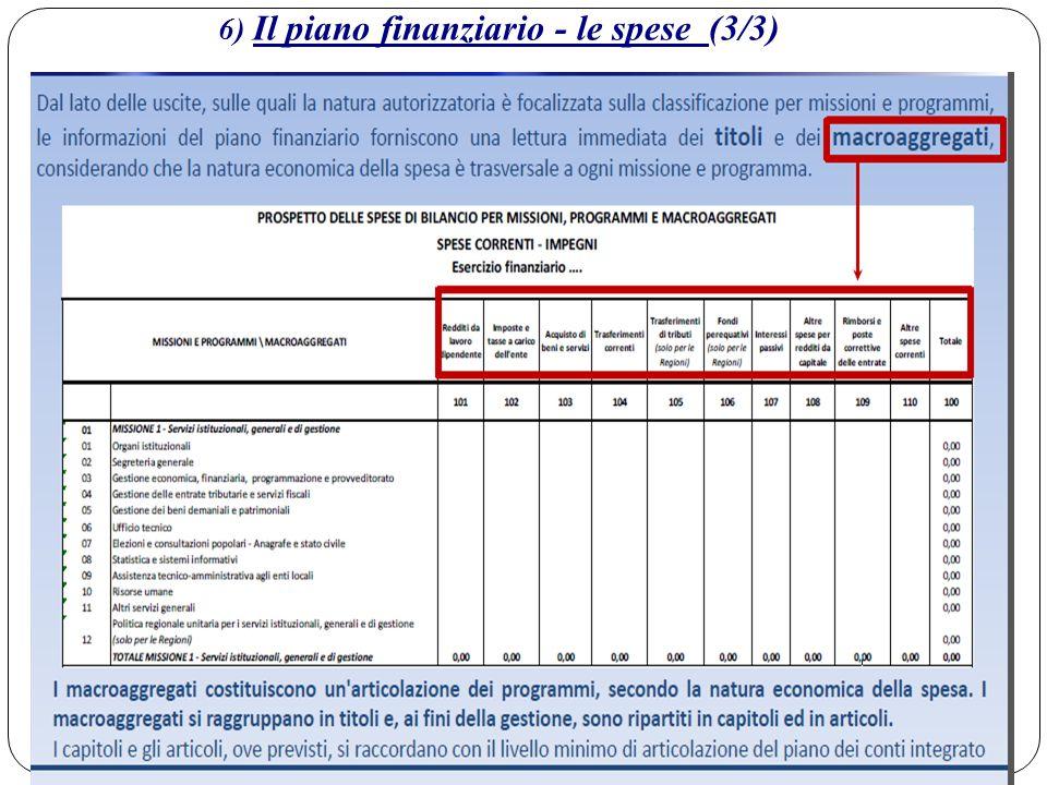 6) Il piano finanziario – le entrate (1/2)