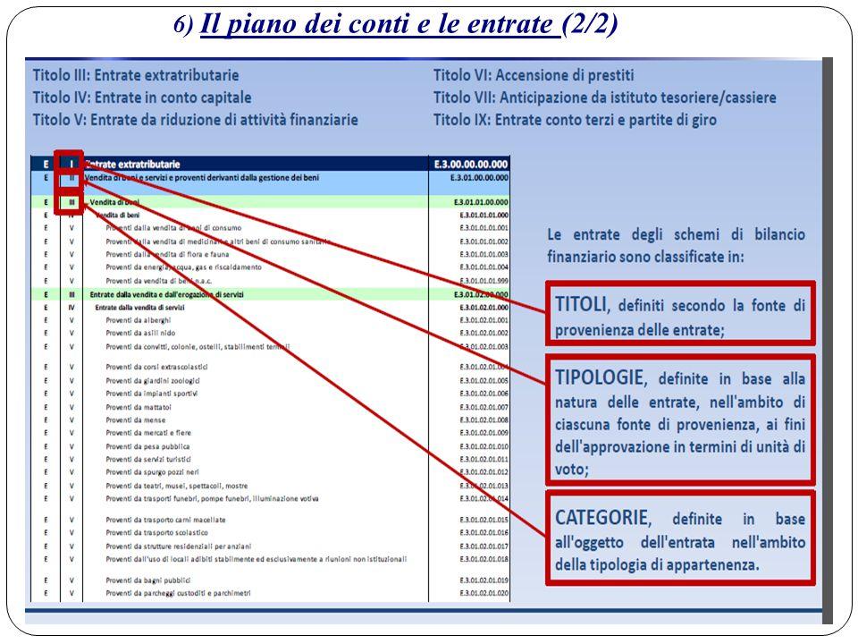 6) Il piano dei conti e le entrate (2/2)